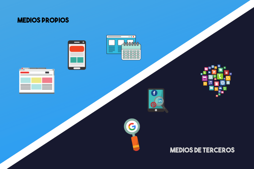 medios-del-marketing-digital